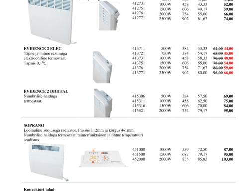 Elektriradikate hinnasula kütab toad soojaks
